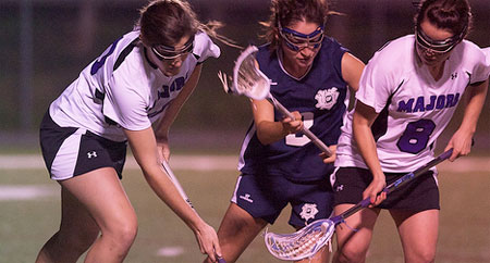 Women's Lacrosse